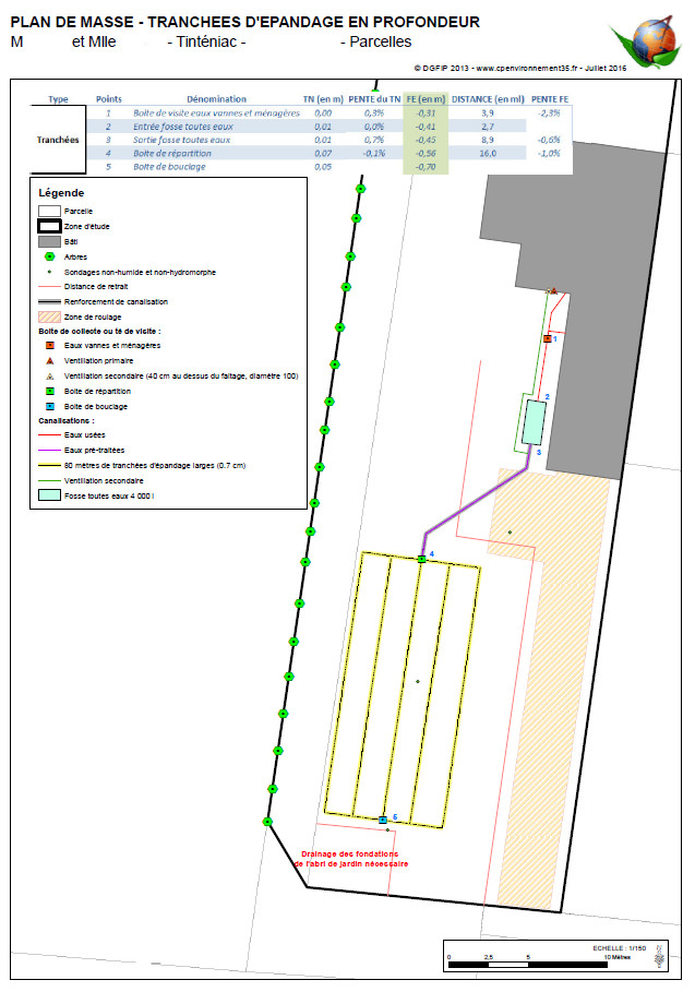 Cpe35 etude de sol assainissement renseignements et devis for Duree de vie d une fosse septique