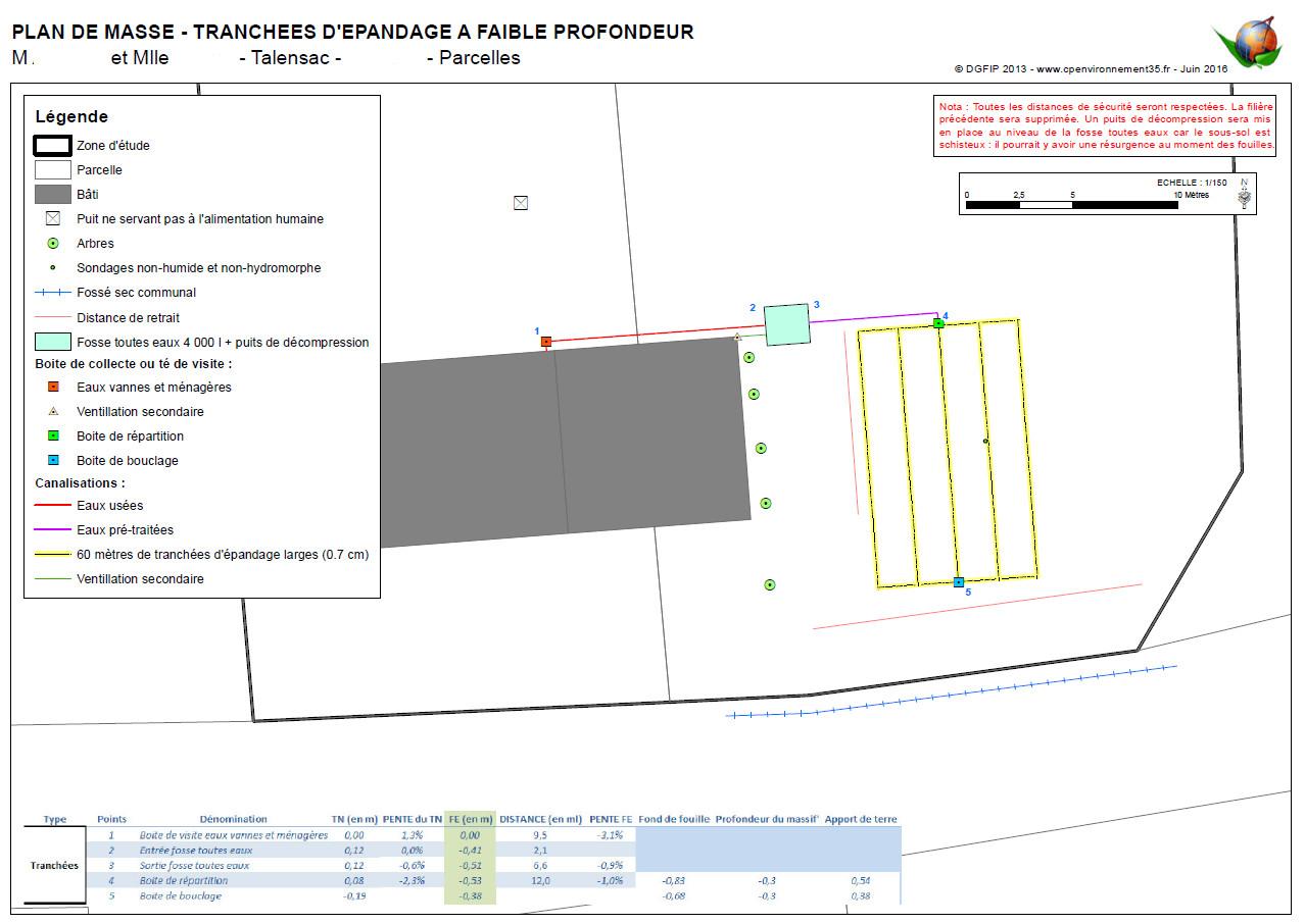 Cpe35 etude de sol assainissement renseignements et devis for Devis etude de sol